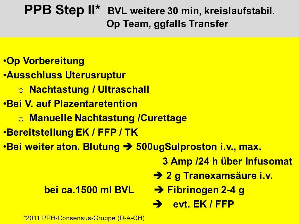 PPB Step II* BVL weitere 30 min, kreislaufstabil. Op Team, ggfalls Transfer Op Vorbereitung Ausschluss Uterusruptur o Nachtastung / Ultraschall Bei V.