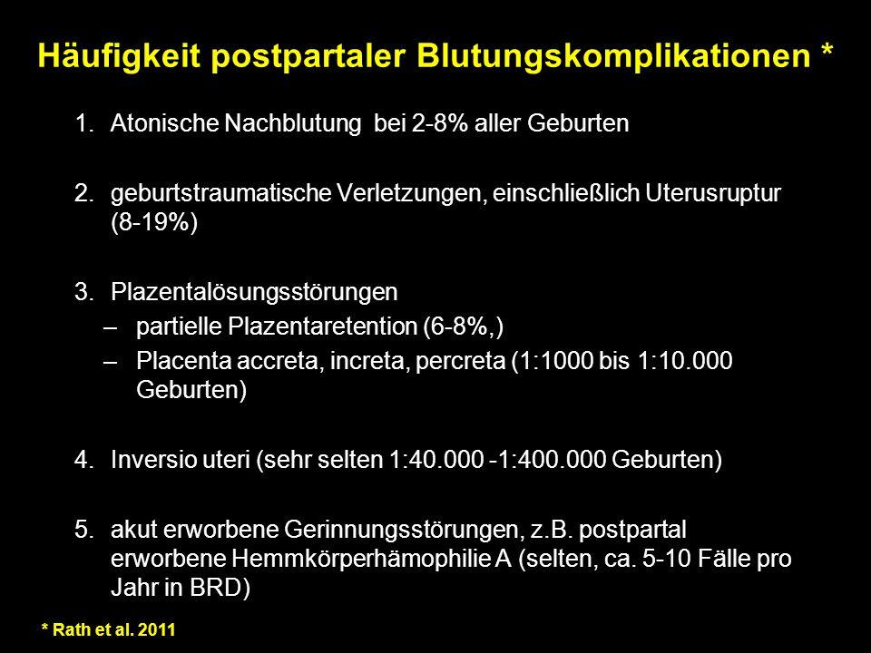 Häufigkeit postpartaler Blutungskomplikationen * 1.Atonische Nachblutung bei 2-8% aller Geburten 2.geburtstraumatische Verletzungen, einschließlich Uterusruptur (8-19%) 3.Plazentalösungsstörungen –partielle Plazentaretention (6-8%,) –Placenta accreta, increta, percreta (1:1000 bis 1:10.000 Geburten) 4.Inversio uteri (sehr selten 1:40.000 -1:400.000 Geburten) 5.akut erworbene Gerinnungsstörungen, z.B.