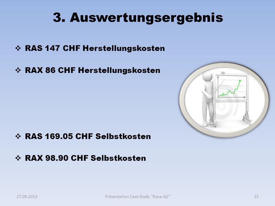 3. Auswertungsergebnis  RAS 147 CHF Herstellungskosten  RAX 86 CHF Herstellungskosten  RAS 169.05 CHF Selbstkosten  RAX 98.90 CHF Selbstkosten 152