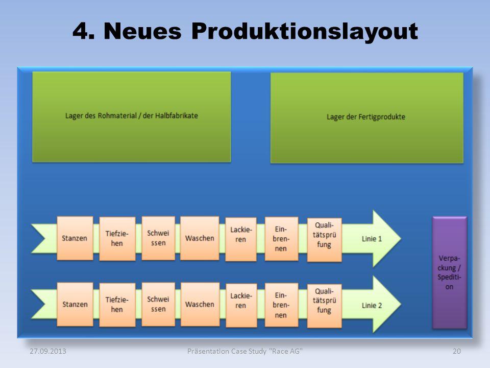 4. Neues Produktionslayout 2027.09.2013Präsentation Case Study