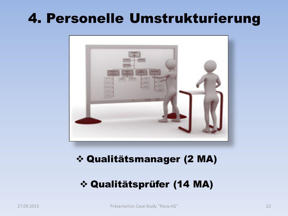 4. Personelle Umstrukturierung  Qualitätsmanager (2 MA)  Qualitätsprüfer (14 MA) 2227.09.2013Präsentation Case Study