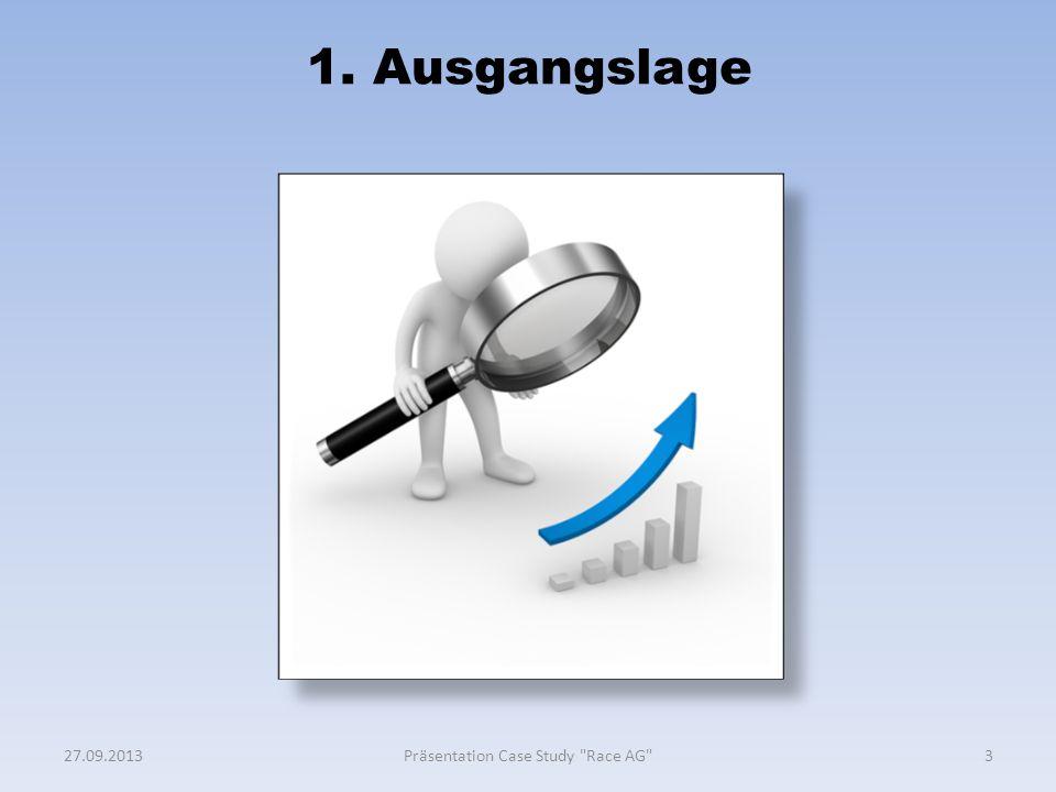 3. Fertigungsverfahren RAS 1427.09.2013Präsentation Case Study Race AG
