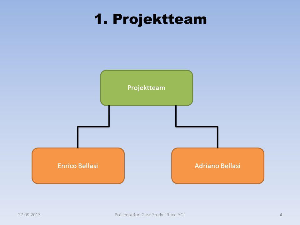 1. Projektteam Projektteam Enrico BellasiAdriano Bellasi 427.09.2013Präsentation Case Study