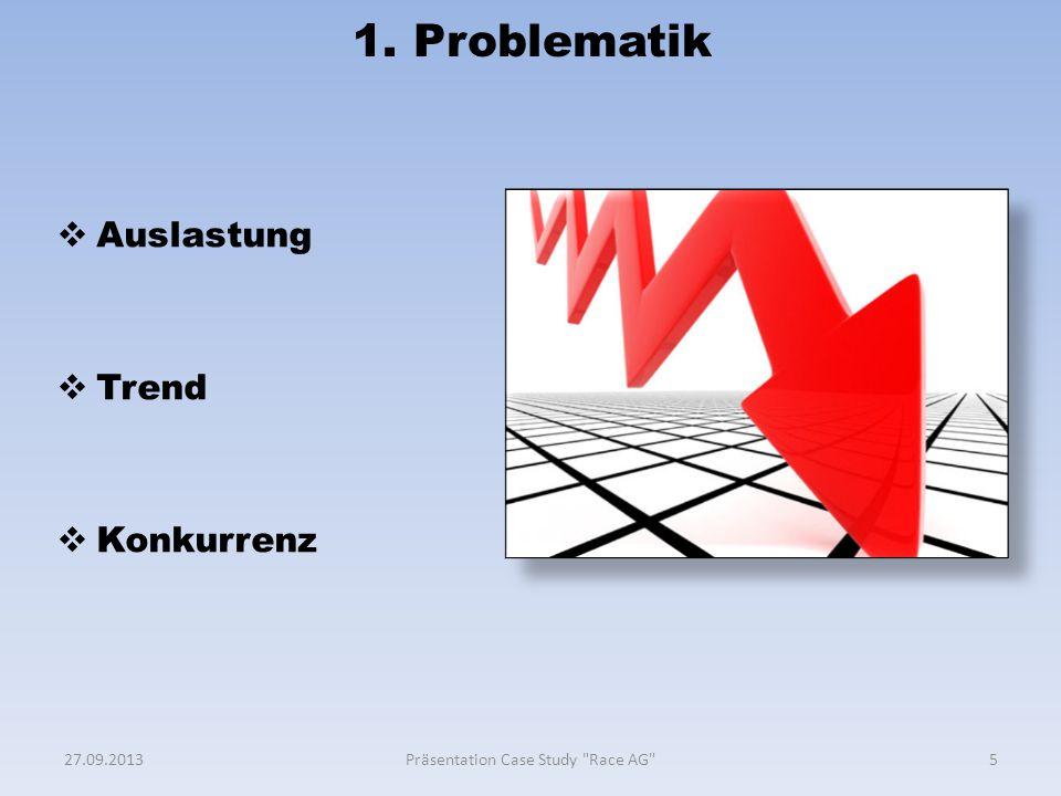 1. Problematik  Auslastung  Trend  Konkurrenz 527.09.2013Präsentation Case Study