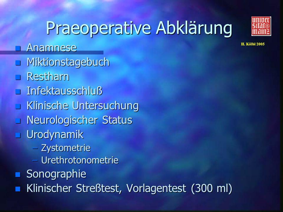 Durchschnittliche Heilungsrate bei verschiedenen Harninkontinenzoperationen