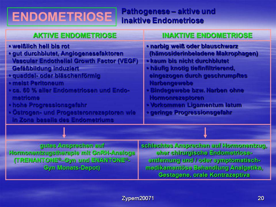 Zypern2007120 Pathogenese – aktive und inaktive Endometriose AKTIVE ENDOMETRIOSE INAKTIVE ENDOMETRIOSE ▪ weißlich hell bis rot ▪ gut durchblutet, Angiogenesefaktoren Vascular Endothelial Growth Factor (VEGF) Gefäßbildung induziert ▪ quaddel- oder bläschenförmig ▪ meist Peritoneum ▪ ca.
