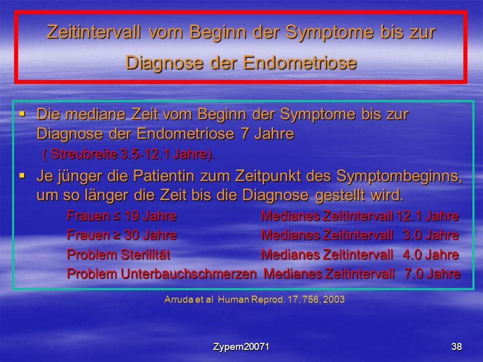Zypern2007138 Zeitintervall vom Beginn der Symptome bis zur Diagnose der Endometriose  Die mediane Zeit vom Beginn der Symptome bis zur Diagnose der Endometriose 7 Jahre ( Streubreite 3.5-12.1 Jahre).