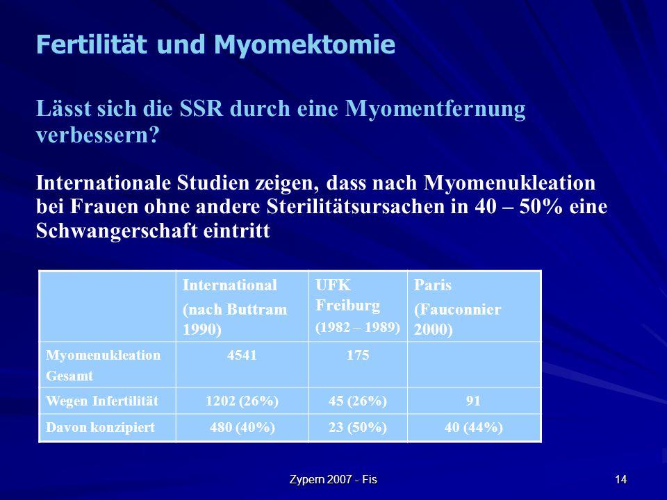 Zypern 2007 - Fis 14 Lässt sich die SSR durch eine Myomentfernung verbessern? Internationale Studien zeigen, dass nach Myomenukleation bei Frauen ohne