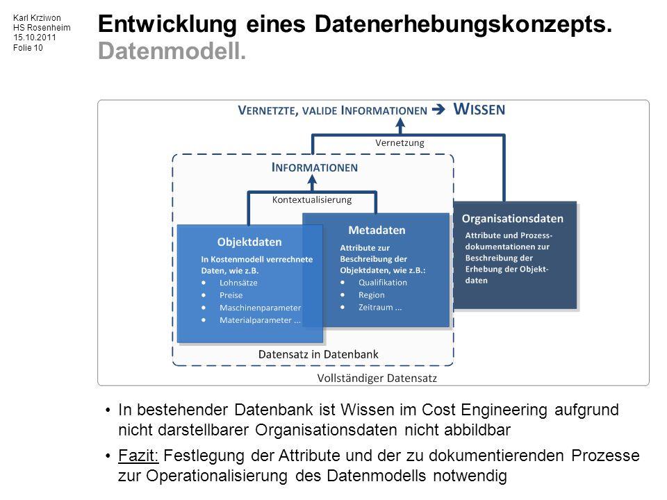 Karl Krziwon HS Rosenheim 15.10.2011 Folie 10 Entwicklung eines Datenerhebungskonzepts.