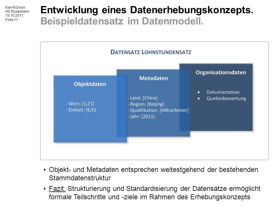 Karl Krziwon HS Rosenheim 15.10.2011 Folie 11 Objekt- und Metadaten entsprechen weitestgehend der bestehenden Stammdatenstruktur Fazit: Strukturierung und Standardisierung der Datensätze ermöglicht formale Teilschritte und -ziele im Rahmen des Erhebungskonzepts Entwicklung eines Datenerhebungskonzepts.