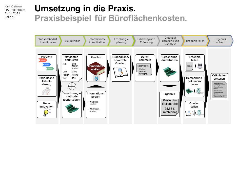 Karl Krziwon HS Rosenheim 15.10.2011 Folie 19 Umsetzung in die Praxis.