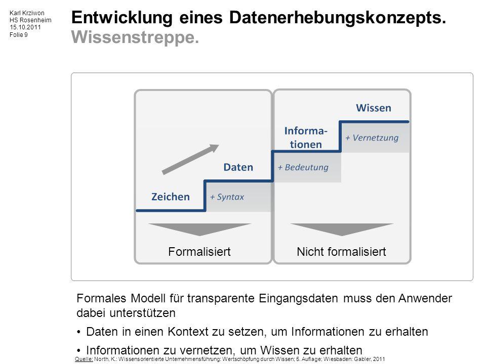 Karl Krziwon HS Rosenheim 15.10.2011 Folie 20 1Ausgangssituation und Zielsetzung 2Entwicklung eines Datenerhebungskonzepts 3Bewertungskonzept 4Zusammenfassung des Konzepts 5Umsetzung in die Praxis 6Ausblick Methode zur Eingangsdatenerhebung.