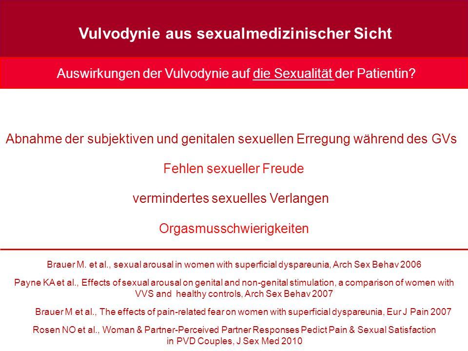 Vulvodynie aus sexualmedizinischer Sicht Brauer M.