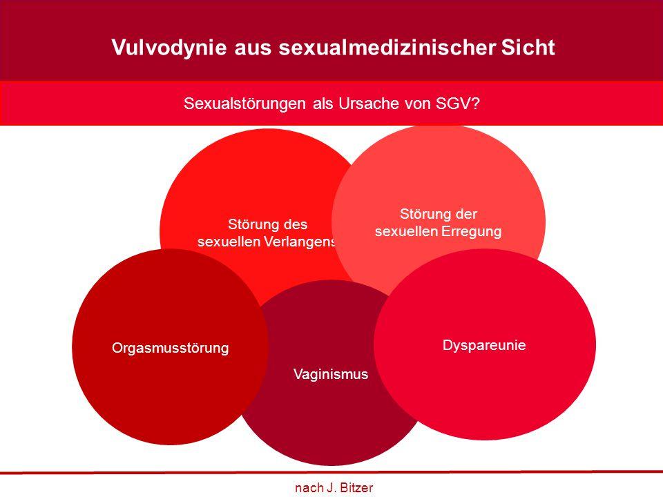 Störung des sexuellen Verlangens Störung der sexuellen Erregung Vaginismus Dyspareunie nach J.