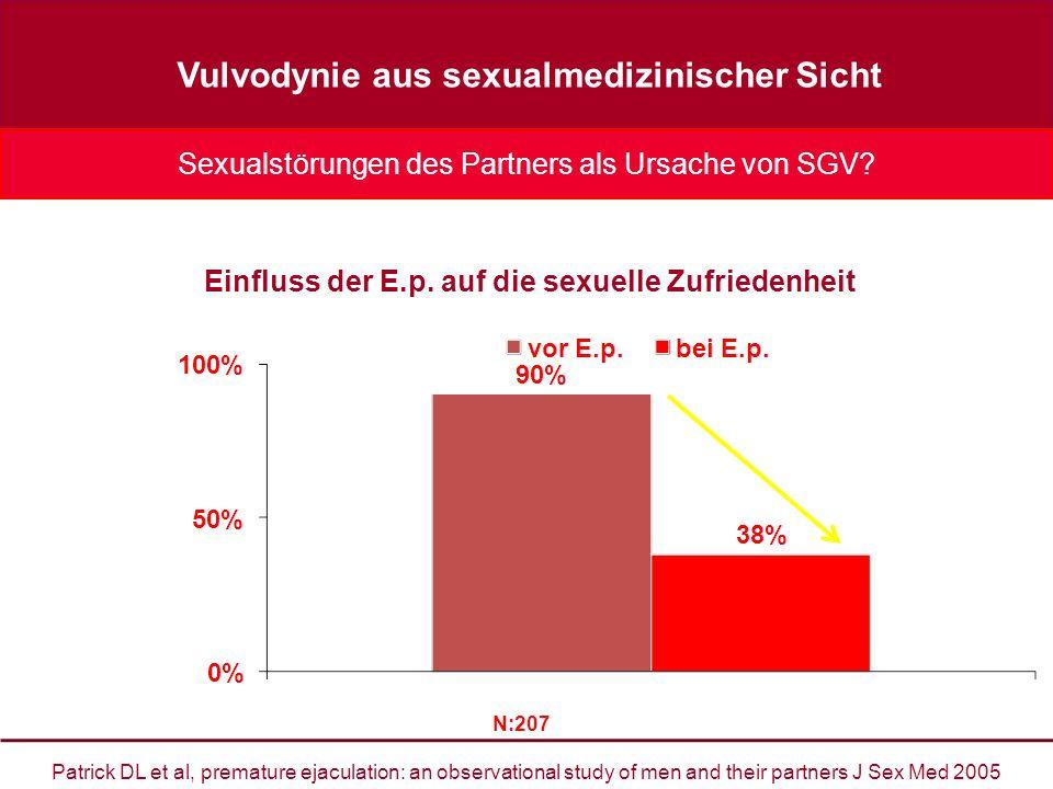 Auswirkung auf die sexuelle Zufriedenheit N:207 Patrick DL et al, premature ejaculation: an observational study of men and their partners J Sex Med 2005 Einfluss der E.p.