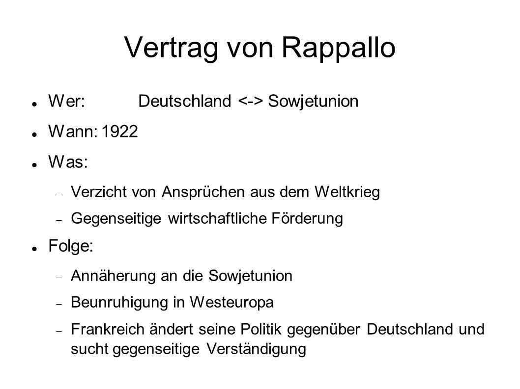 Vertrag von Locarno Wer:Deutschland Frankreich, Belgien Wann:1925 Was:  Verzicht auf eine gewaltsame Änderung der deutschen Westgrenze von 1919 Folge:  Räumung des besetzten Rheinlandes  Aufnahme in den internationalen Staatenbund