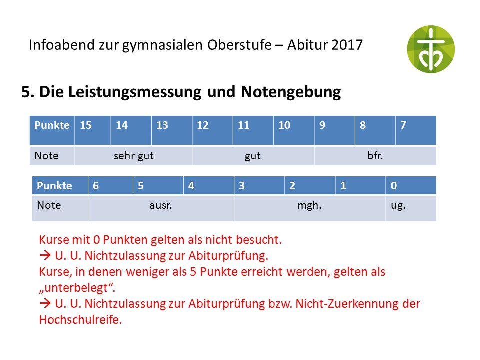 Infoabend zur gymnasialen Oberstufe – Abitur 2017 5. Die Leistungsmessung und Notengebung Punkte151413121110987 Notesehr gutgutbfr. Punkte6543210 Note