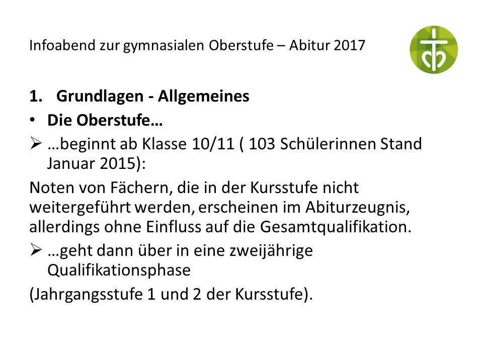 Infoabend zur gymnasialen Oberstufe – Abitur 2017 1.Grundlagen - Allgemeines Die Oberstufe…  …beginnt ab Klasse 10/11 ( 103 Schülerinnen Stand Januar