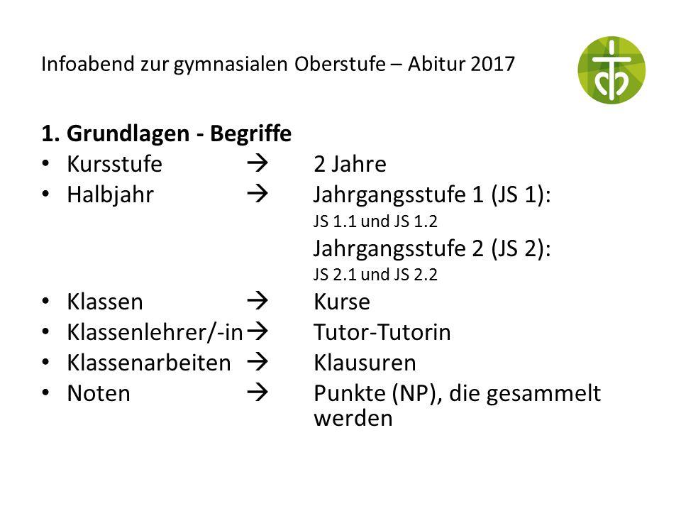 Infoabend zur gymnasialen Oberstufe – Abitur 2017 1. Grundlagen - Begriffe Kursstufe  2 Jahre Halbjahr  Jahrgangsstufe 1 (JS 1): JS 1.1 und JS 1.2 J