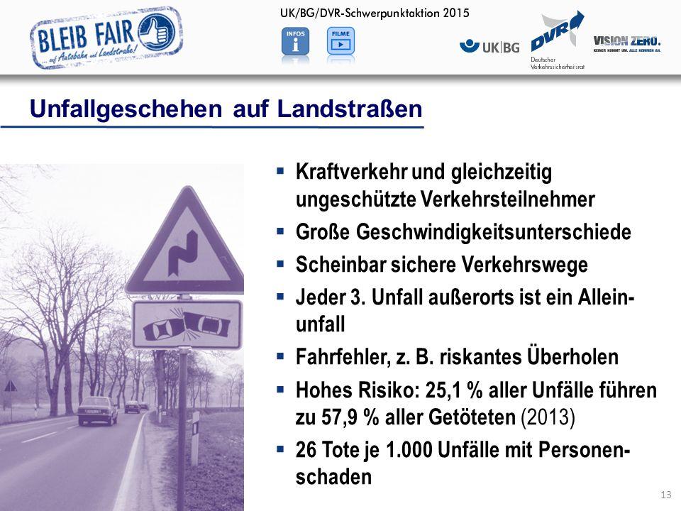 13  Kraftverkehr und gleichzeitig ungeschützte Verkehrsteilnehmer  Große Geschwindigkeitsunterschiede  Scheinbar sichere Verkehrswege  Jeder 3. Un