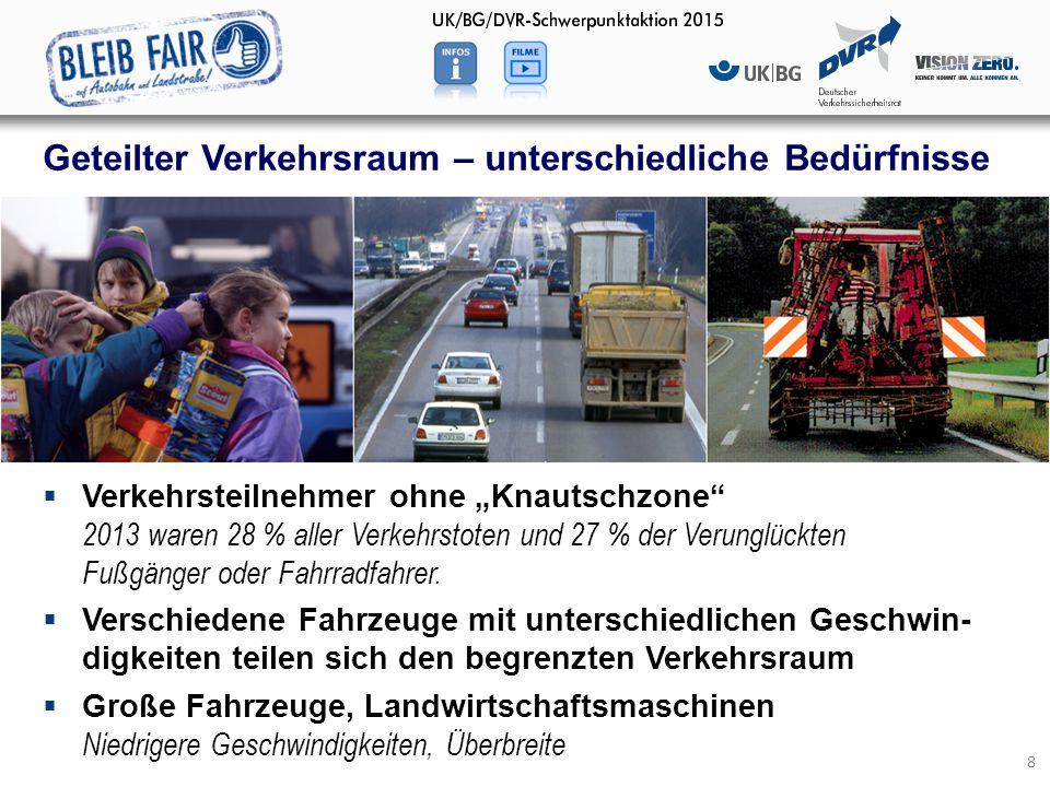 """8 Geteilter Verkehrsraum – unterschiedliche Bedürfnisse  Verkehrsteilnehmer ohne """"Knautschzone"""" 2013 waren 28 % aller Verkehrstoten und 27 % der Veru"""