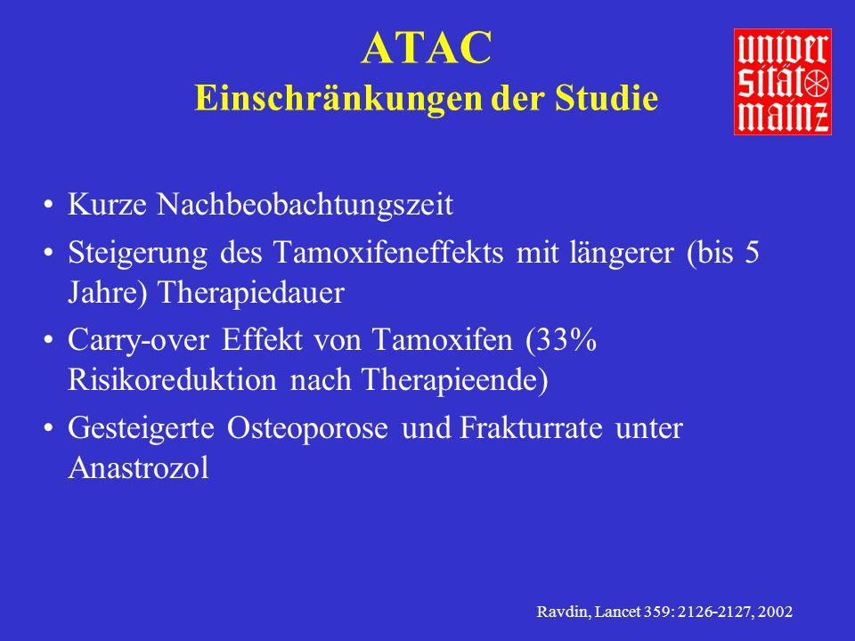 ATAC Einschränkungen der Studie Kurze Nachbeobachtungszeit Steigerung des Tamoxifeneffekts mit längerer (bis 5 Jahre) Therapiedauer Carry-over Effekt