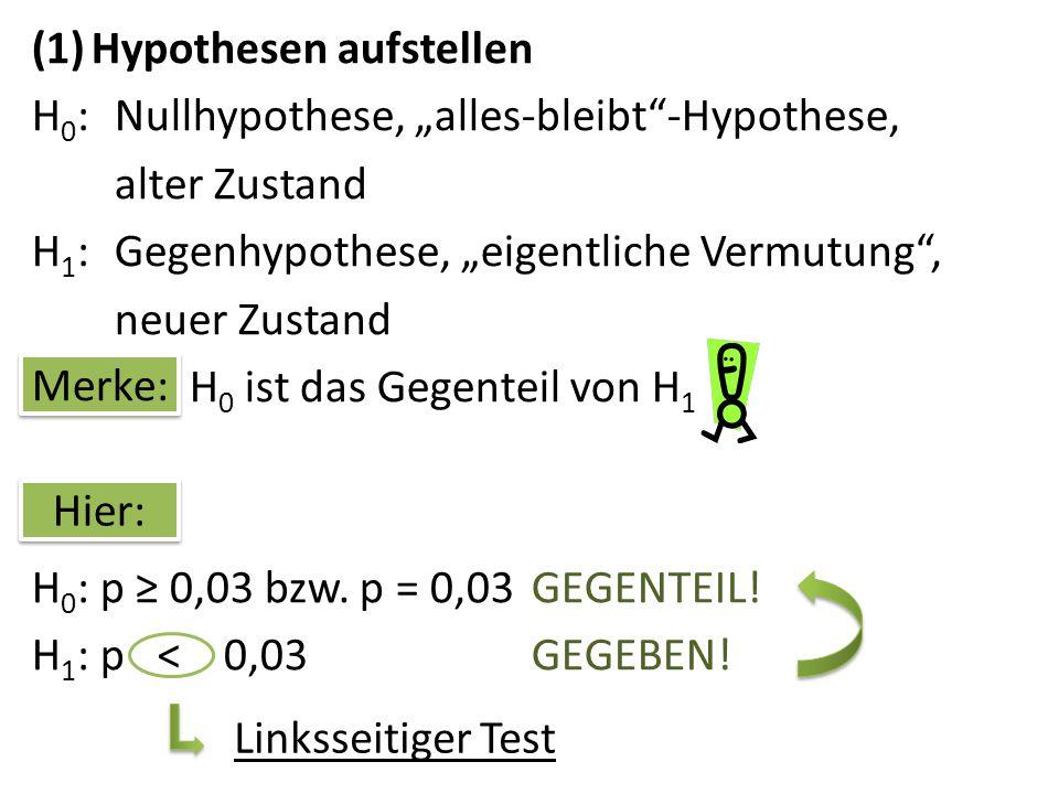 (1)Hypothesen aufstellen - Alternative Voraussetzung: Nullhypothese ist bekannt H 0 : p = 0,03 Sprechen große oder kleine Werte gegen die Nullhypothese.