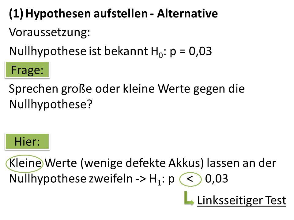 (2) Aufgabe durchforsten: n = α = Länge der Versuchskette Irrtumswahrscheinlichkeit/ Signifikanzniveau 100 0,05 (3) Zufallsvariable einführen: X: Anzahl defekter Akkus X ist binomialverteilt B(100; 0,03)