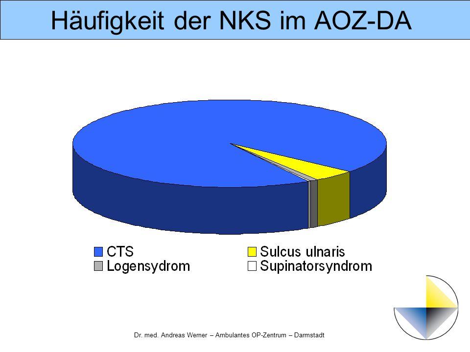 Dr. med. Andreas Werner – Ambulantes OP-Zentrum – Darmstadt Häufigkeit der NKS im AOZ-DA