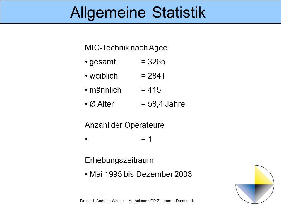 Dr. med. Andreas Werner – Ambulantes OP-Zentrum – Darmstadt Allgemeine Statistik MIC-Technik nach Agee gesamt= 3265 weiblich = 2841 männlich= 415 Ø Al
