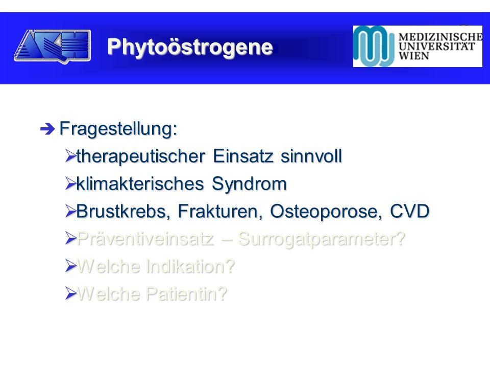 Fragestellung:  Fragestellung:  therapeutischer Einsatz sinnvoll  klimakterisches Syndrom  Brustkrebs, Frakturen, Osteoporose, CVD  Präventiveinsatz – Surrogatparameter.