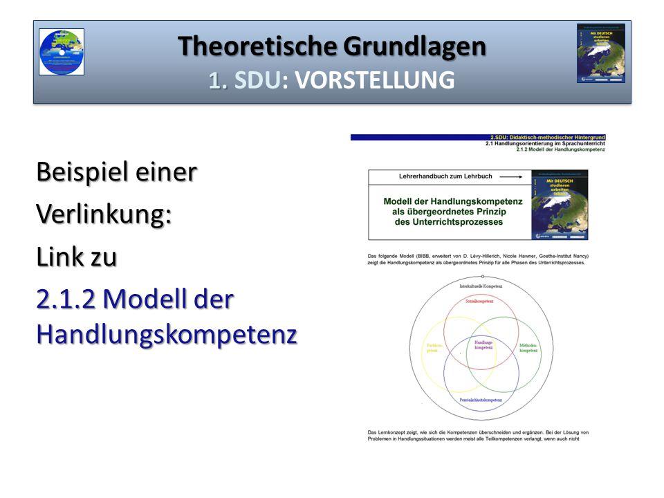 Theoretische Grundlagen 1. Theoretische Grundlagen 1. SDU: VORSTELLUNG Beispiel einer Verlinkung: Link zu 2.1.2 Modell der Handlungskompetenz