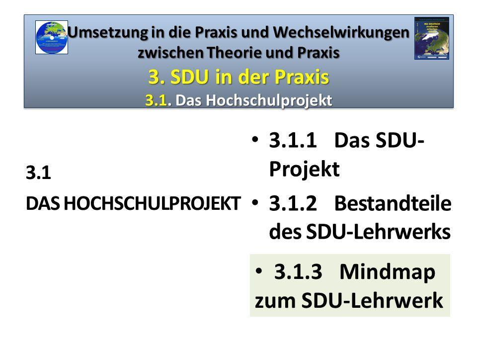 Umsetzung in die Praxis und Wechselwirkungen zwischen Theorie und Praxis 3. SDU in der Praxis 3.1. Das Hochschulprojekt 3.1 DAS HOCHSCHULPROJEKT 3.1.1