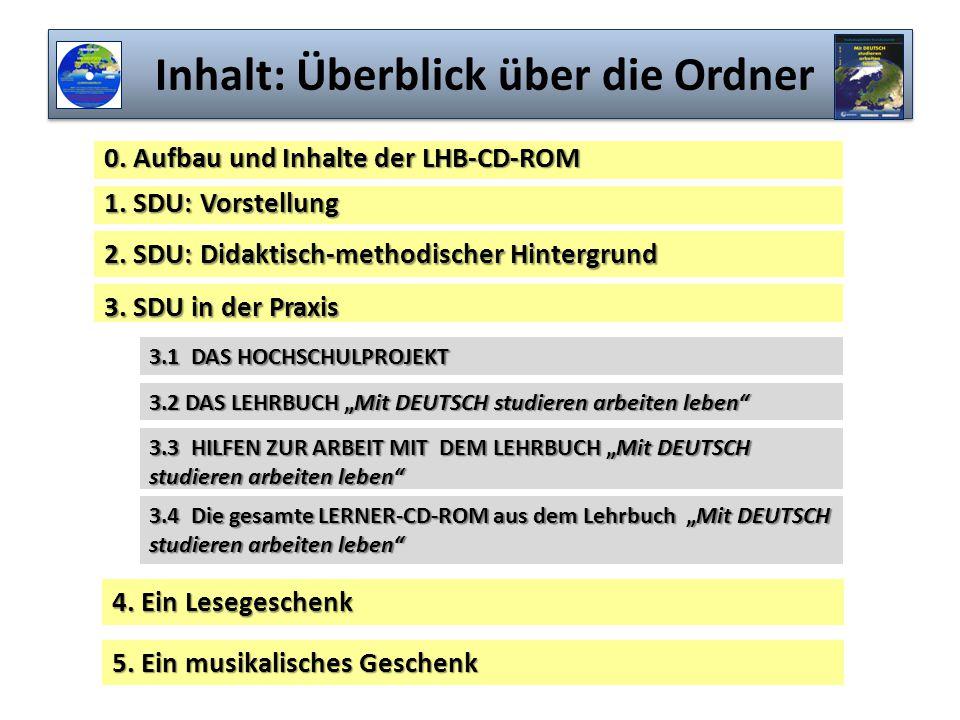 Inhalt: Überblick über die Ordner 0. Aufbau und Inhalte der LHB-CD-ROM 2. SDU: Didaktisch-methodischer Hintergrund 3. SDU in der Praxis 4. Ein Leseges