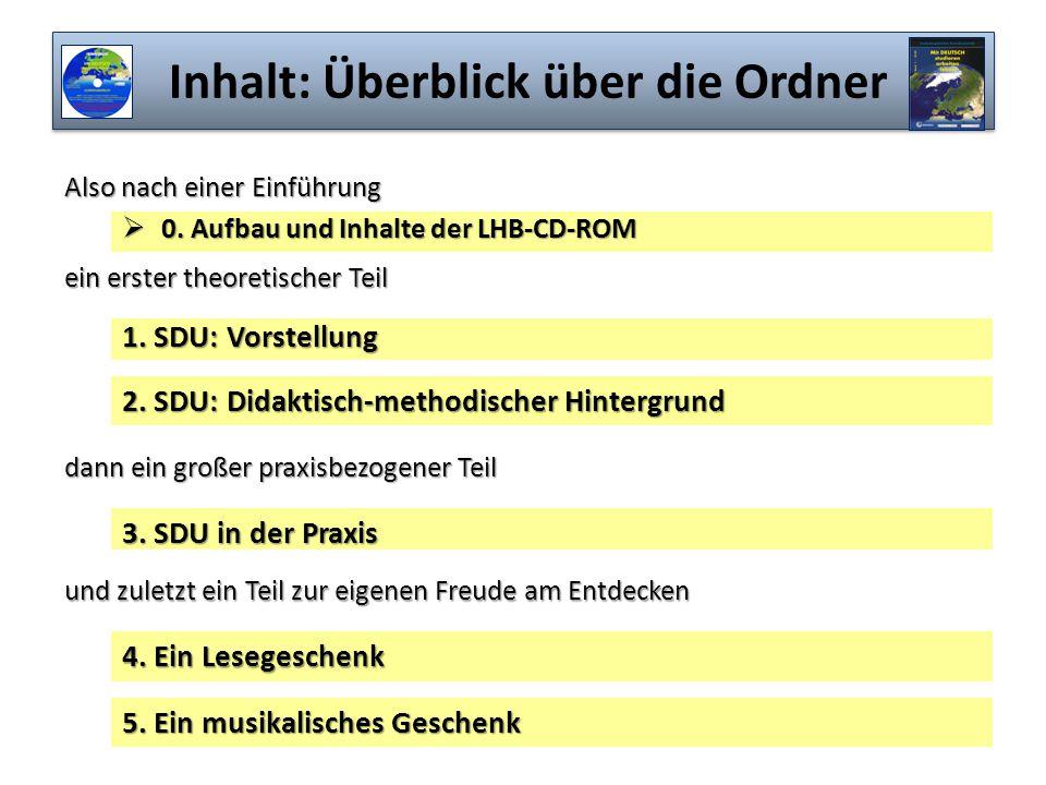 Inhalt: Überblick über die Ordner  0. Aufbau und Inhalte der LHB-CD-ROM 2. SDU: Didaktisch-methodischer Hintergrund 3. SDU in der Praxis 4. Ein Leseg