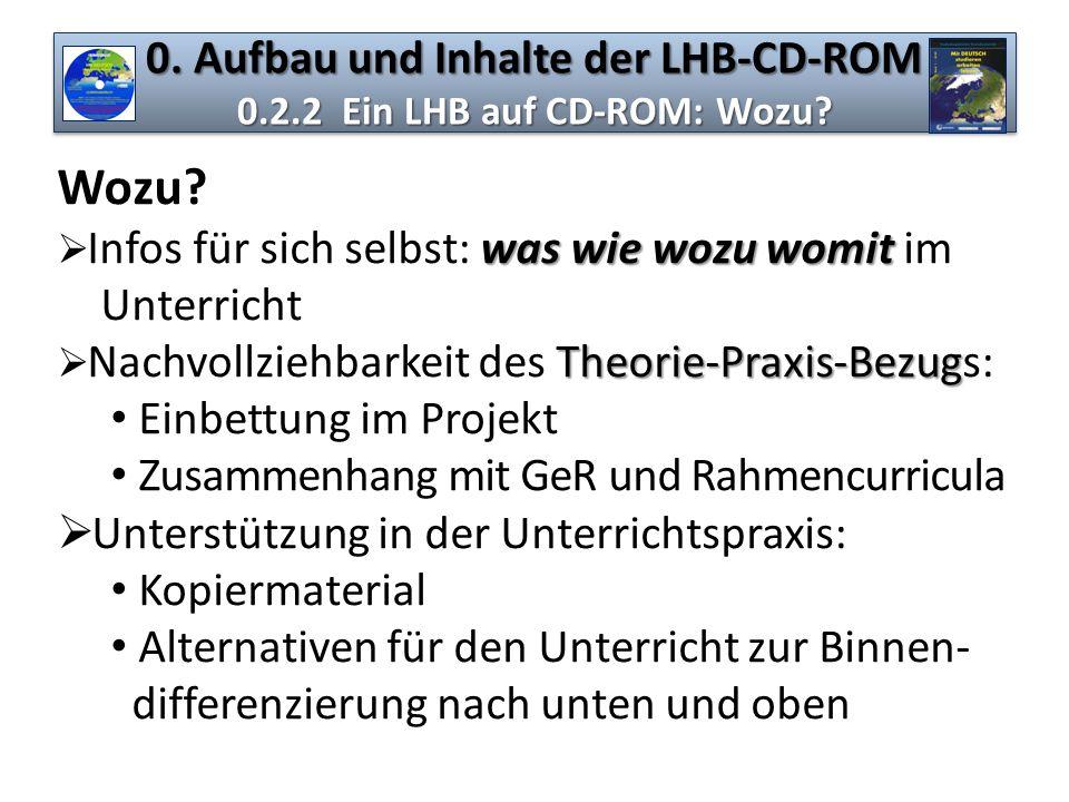 0. Aufbau und Inhalte der LHB-CD-ROM 0.2.2 Ein LHB auf CD-ROM: Wozu? Wozu? was wie wozu womit  Infos für sich selbst: was wie wozu womit im Unterrich