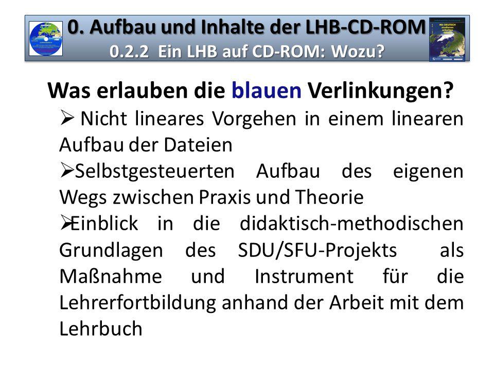 0. Aufbau und Inhalte der LHB-CD-ROM 0.2.2 Ein LHB auf CD-ROM: Wozu? Was erlauben die blauen Verlinkungen?  Nicht lineares Vorgehen in einem linearen