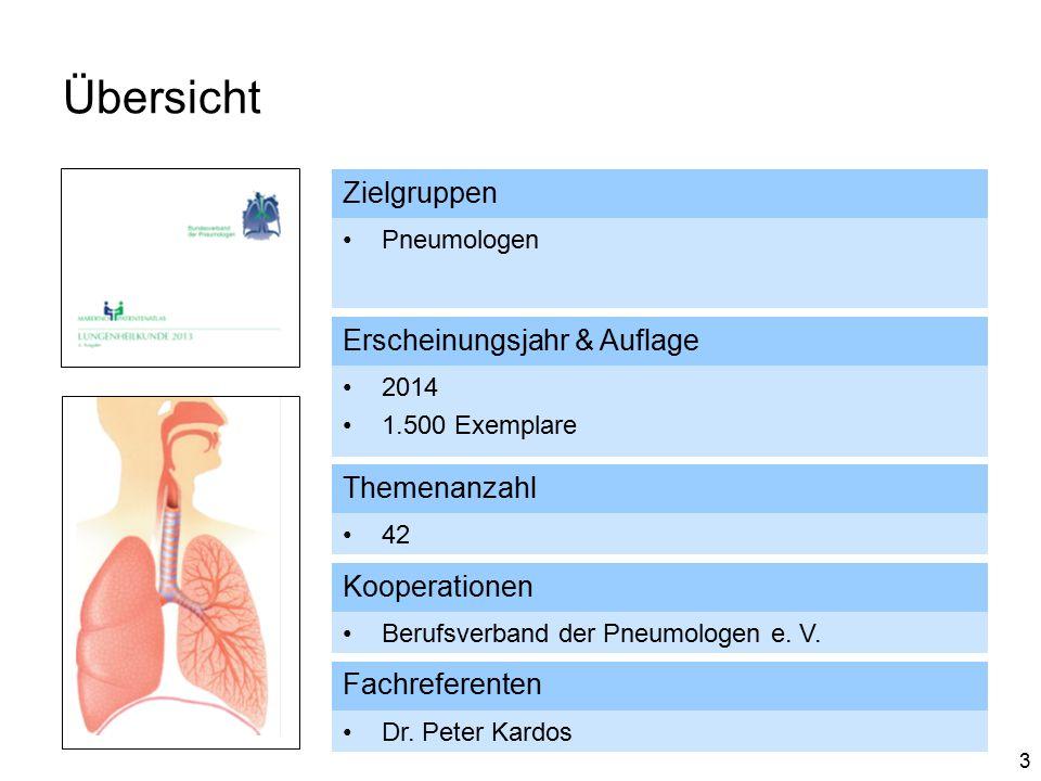 3 Übersicht Zielgruppen Pneumologen Erscheinungsjahr & Auflage 2014 1.500 Exemplare Themenanzahl 42 Kooperationen Berufsverband der Pneumologen e.