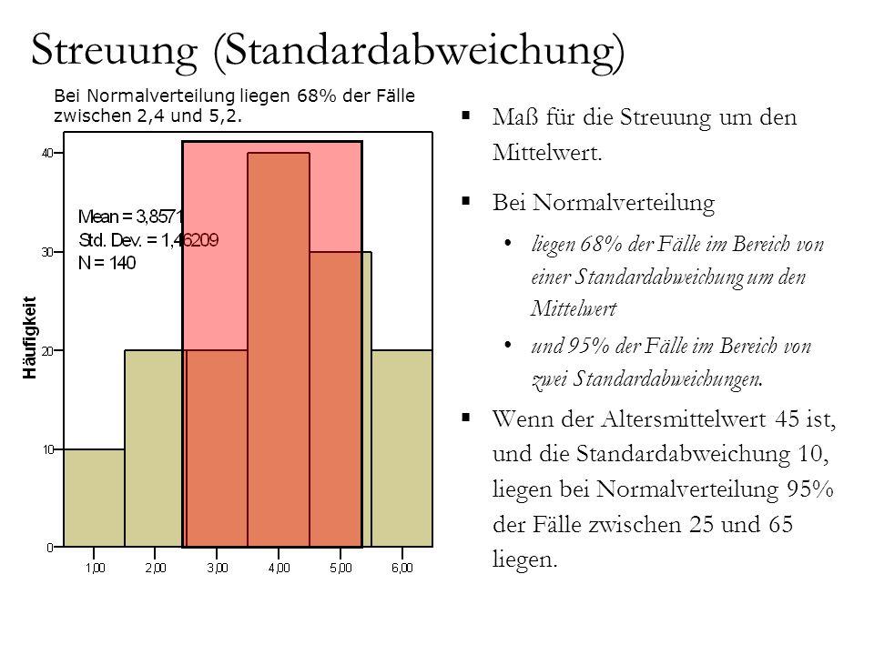 Bei Normalverteilung liegen 68% der Fälle zwischen 2,4 und 5,2. Streuung (Standardabweichung)  Maß für die Streuung um den Mittelwert.  Bei Normalve