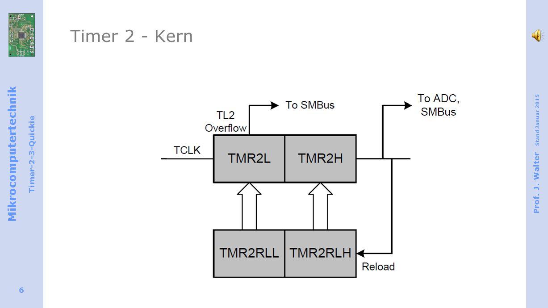 Mikrocomputertechnik Timer-2-3-Quickie Prof. J. Walter Stand Januar 2015 6 Timer 2 - Kern