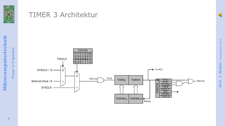 Mikrocomputertechnik Timer-2-3-Quickie Prof. J. Walter Stand Januar 2015 7 TIMER 3 Architektur