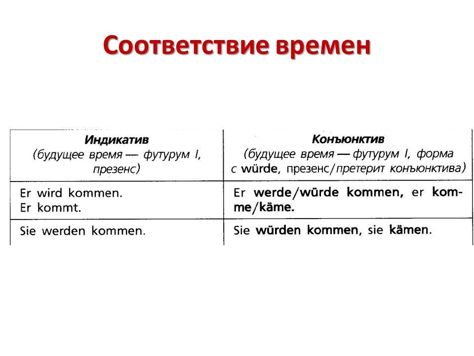 Употребление Konjunktiv I в косвенной речи Косвенная речь передает высказывание другого лица.