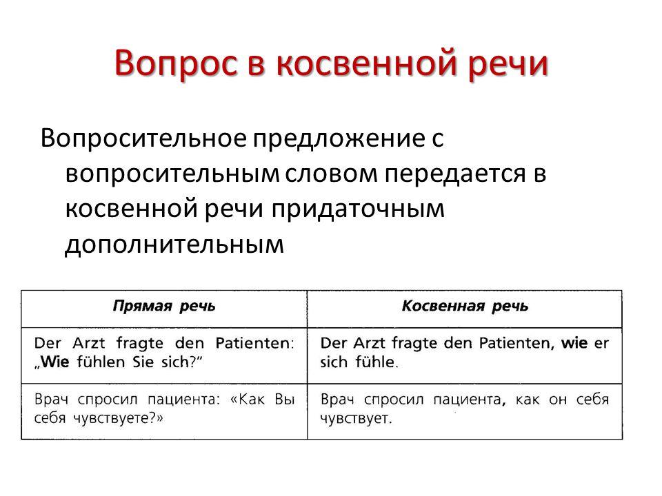 Вопрос в косвенной речи Вопросительное предложение с вопросительным словом передается в косвенной речи придаточным дополнительным