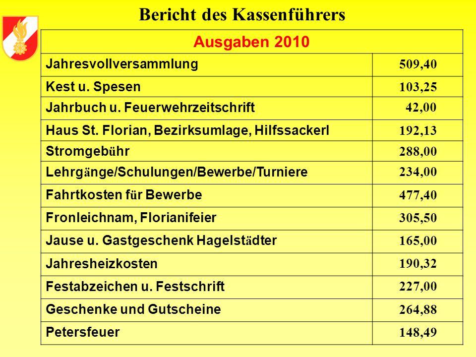 Bericht des Kassenführers Ausgaben 2010 Jahresvollversammlung 509,40 Kest u. Spesen 103,25 Jahrbuch u. Feuerwehrzeitschrift 42,00 Haus St. Florian, Be