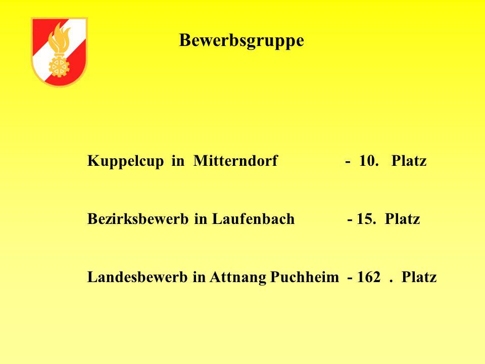 Bewerbsgruppe Kuppelcup in Mitterndorf - 10. Platz Bezirksbewerb in Laufenbach - 15. Platz Landesbewerb in Attnang Puchheim - 162. Platz