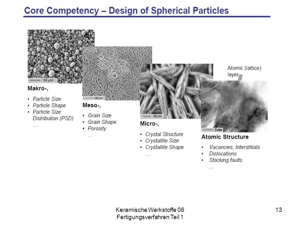 Keramische Werkstoffe 06 Fertigungsverfahren Teil 1 13