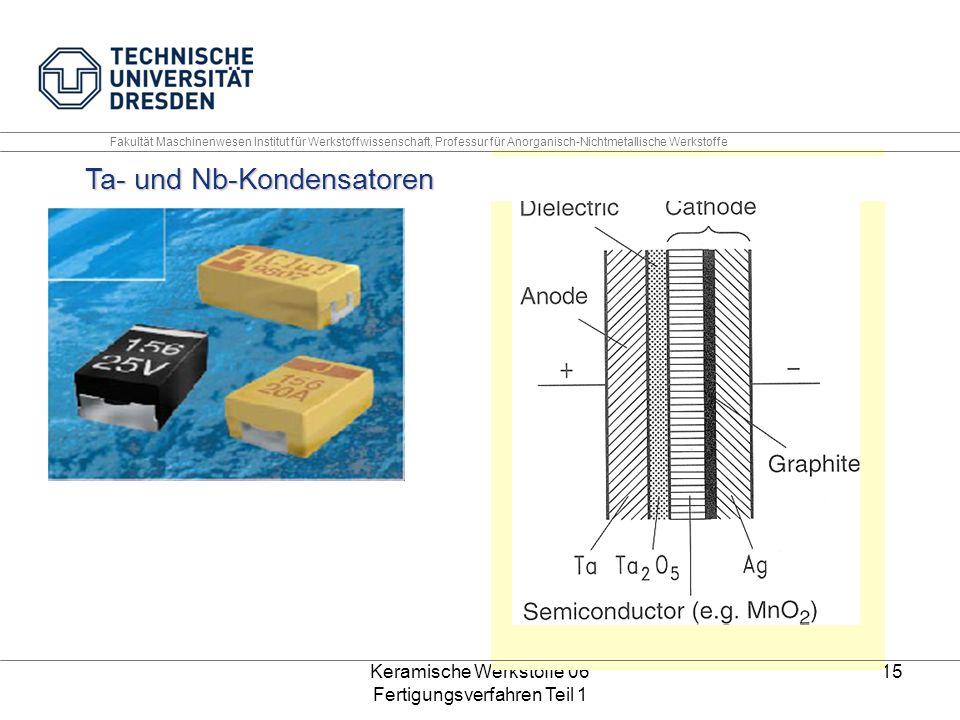 Keramische Werkstoffe 06 Fertigungsverfahren Teil 1 15 Ta- und Nb-Kondensatoren Fakultät Maschinenwesen Institut für Werkstoffwissenschaft, Professur