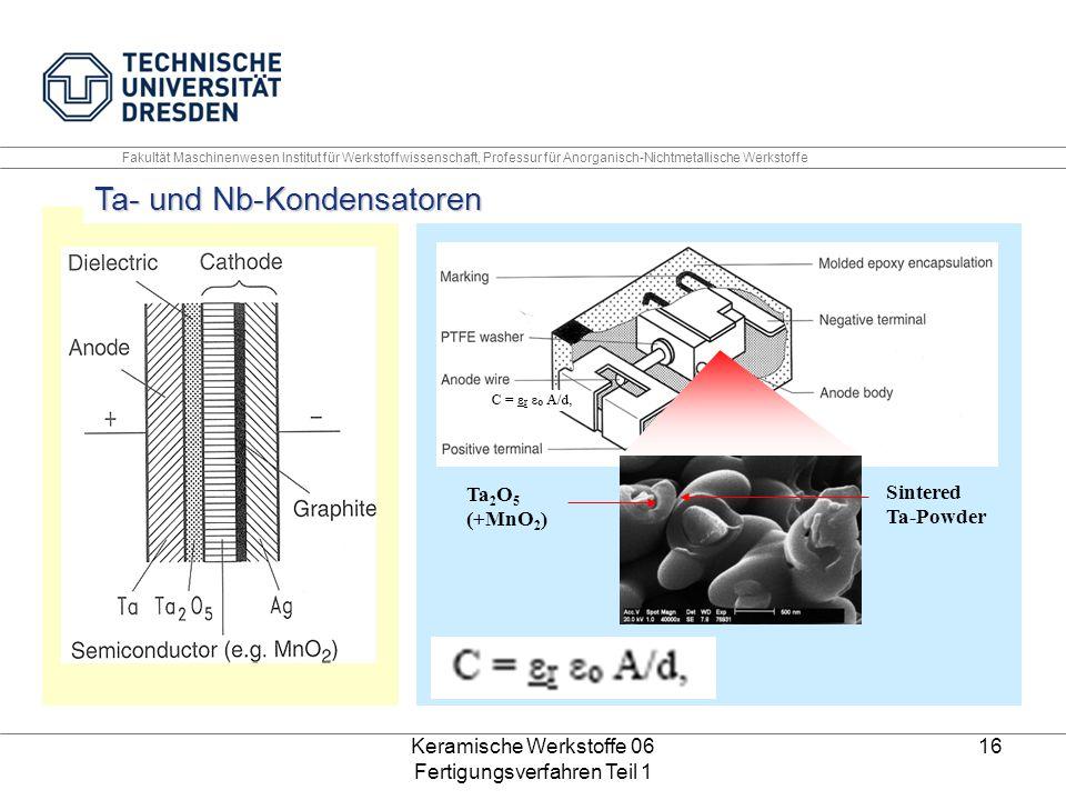 Keramische Werkstoffe 06 Fertigungsverfahren Teil 1 16 Ta- und Nb-Kondensatoren Fakultät Maschinenwesen Institut für Werkstoffwissenschaft, Professur