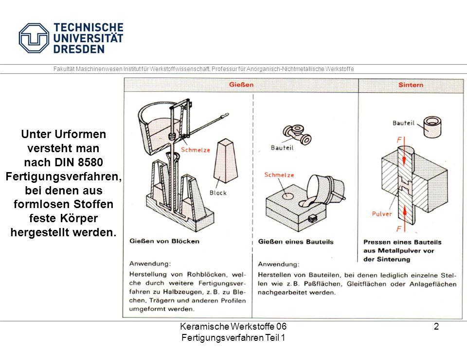 Keramische Werkstoffe 06 Fertigungsverfahren Teil 1 2 Fakultät Maschinenwesen Institut für Werkstoffwissenschaft, Professur für Anorganisch-Nichtmetal