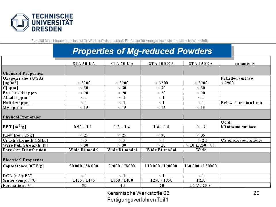 Keramische Werkstoffe 06 Fertigungsverfahren Teil 1 20 Properties of Mg-reduced Powders Fakultät Maschinenwesen Institut für Werkstoffwissenschaft, Pr